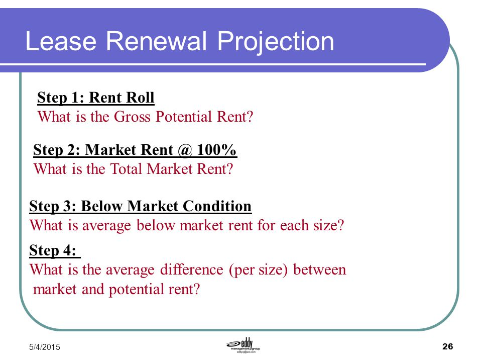 Lease Renewal Projection