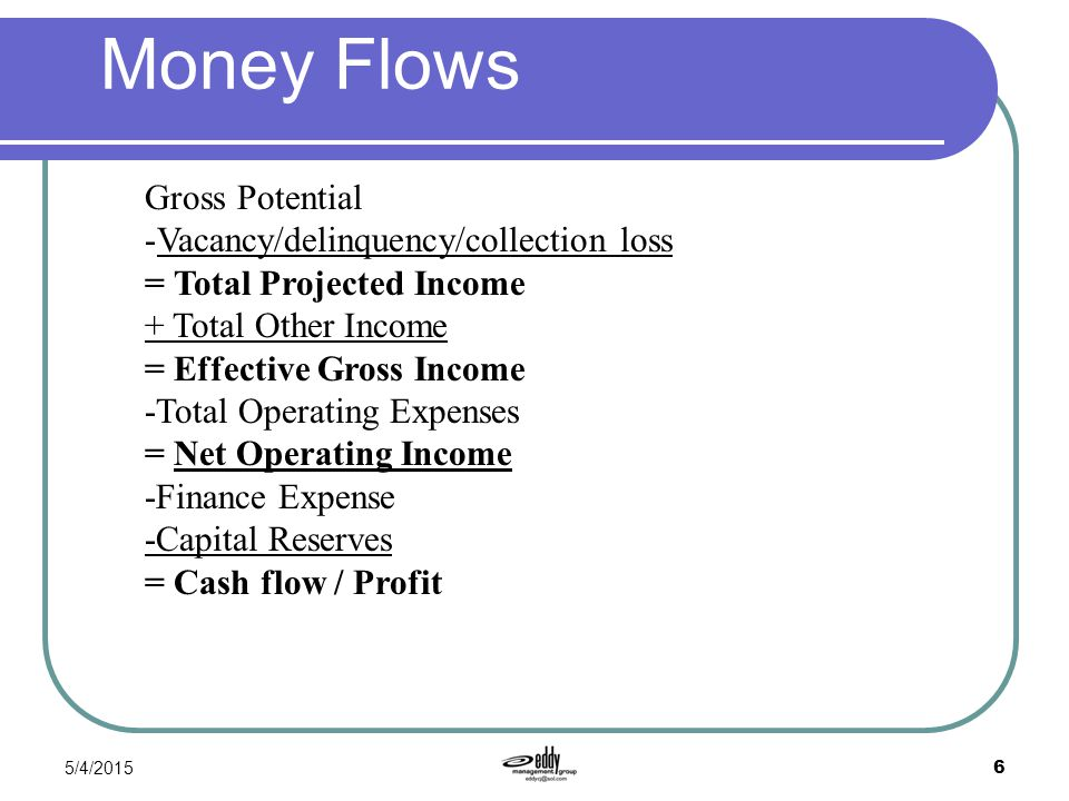 Money Flows Gross Potential Vacancy/delinquency/collection loss