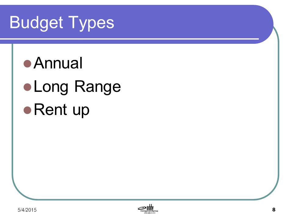 Budget Types Annual Long Range Rent up 4/14/2017