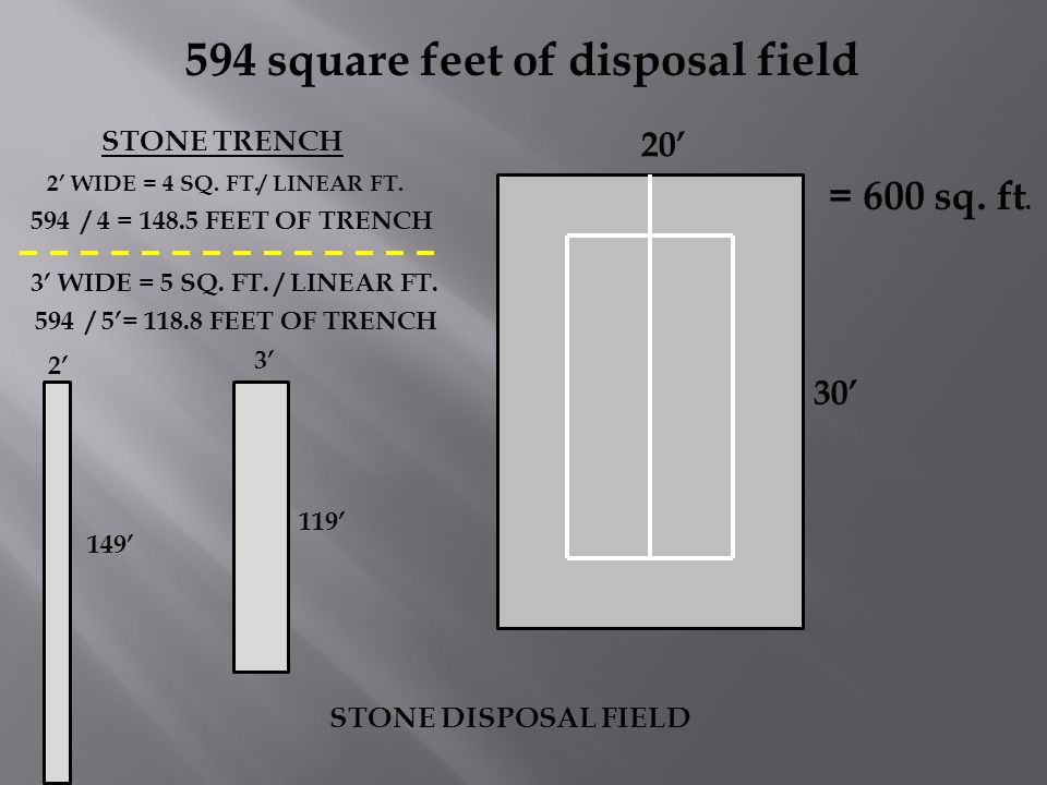 594 square feet of disposal field