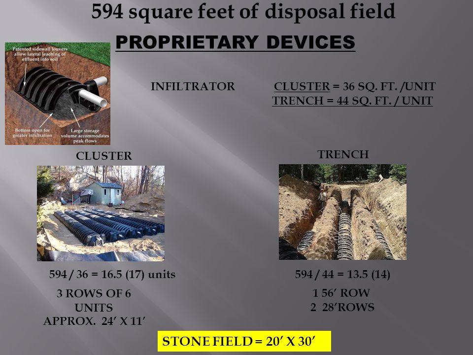 PROPRIETARY DEVICES STONE FIELD = 20' X 30'