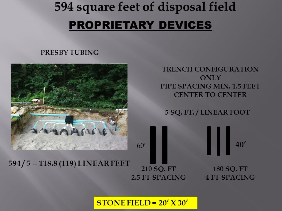 TRENCH CONFIGURATION ONLY PIPE SPACING MIN. 1.5 FEET CENTER TO CENTER