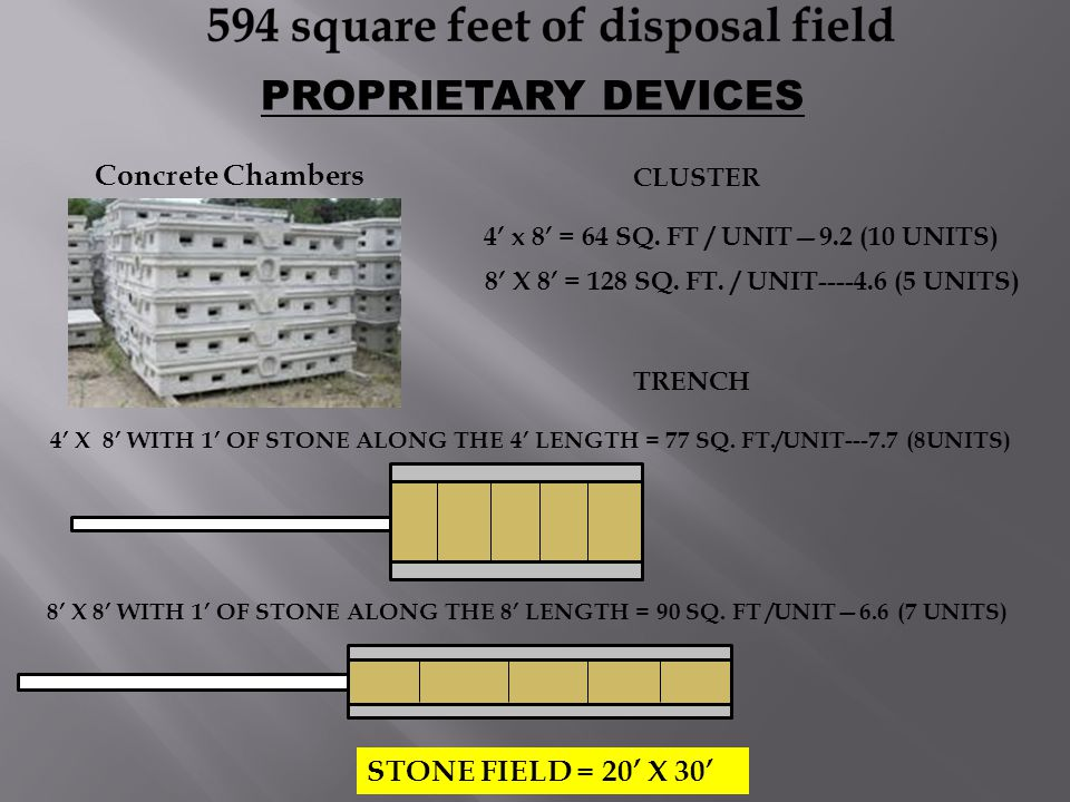 PROPRIETARY DEVICES Concrete Chambers STONE FIELD = 20' X 30' CLUSTER