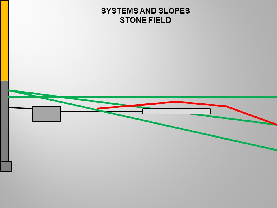 SYSTEMS AND SLOPES STONE FIELD