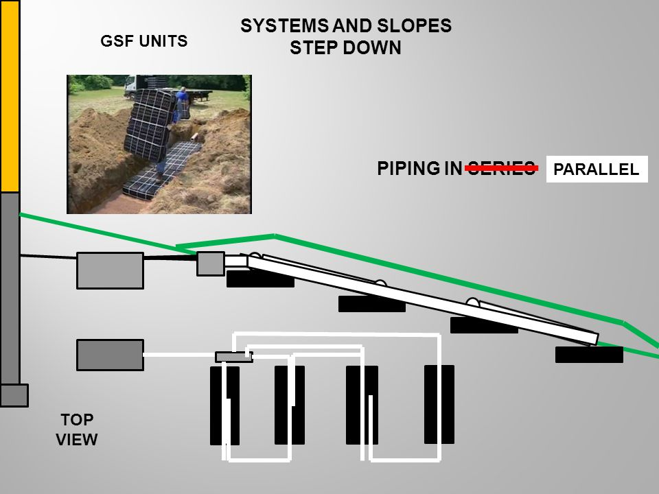SYSTEMS AND SLOPES STEP DOWN