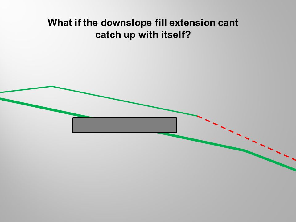 What if the downslope fill extension cant catch up with itself
