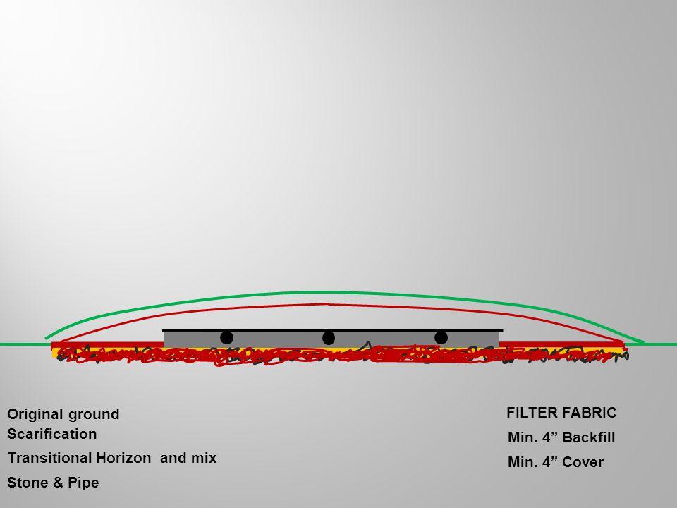 Original ground FILTER FABRIC. Scarification. Min. 4 Backfill. Transitional Horizon and mix. Min. 4 Cover.