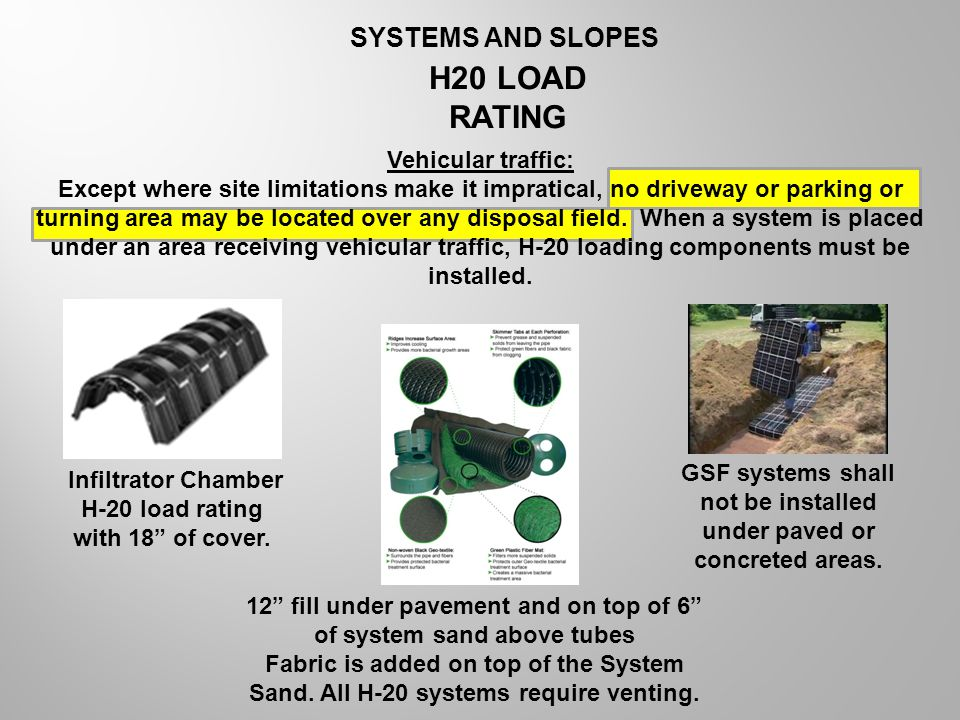 H20 LOAD RATING SYSTEMS AND SLOPES Vehicular traffic: