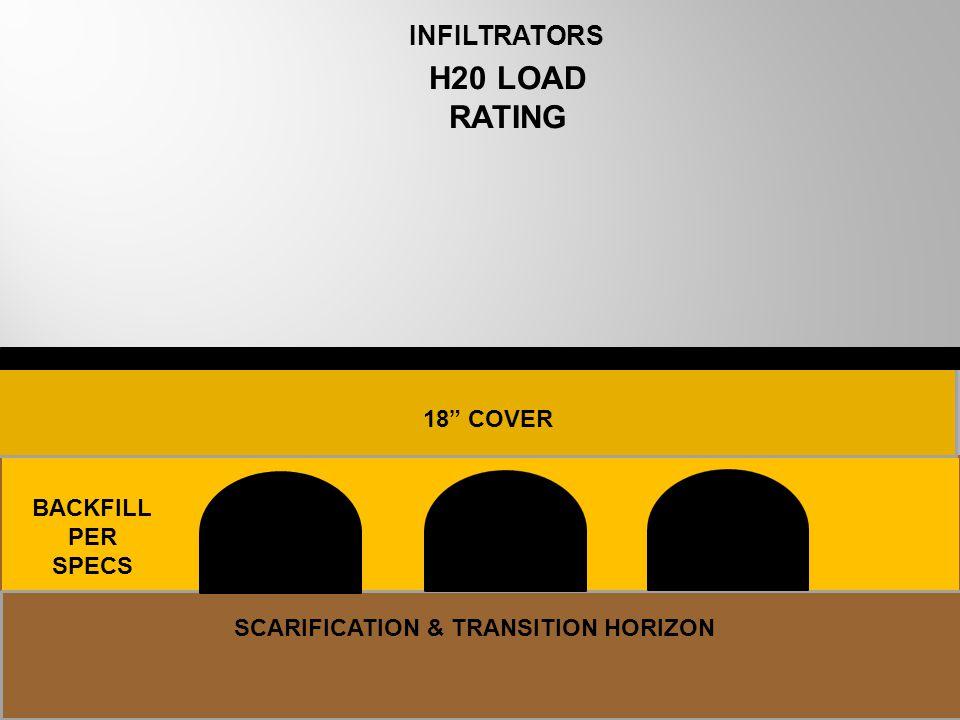 H20 LOAD RATING INFILTRATORS 18 COVER BACKFILL PER SPECS