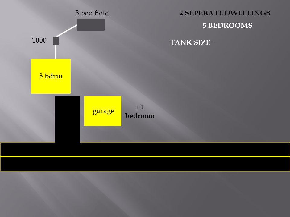 3 bed field 2 SEPERATE DWELLINGS 5 BEDROOMS 1000 TANK SIZE= 3 bdrm + 1 bedroom garage