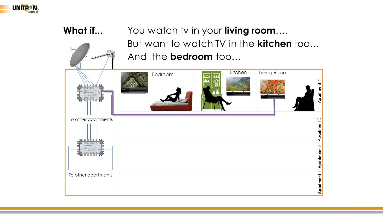 You watch tv in your living room….