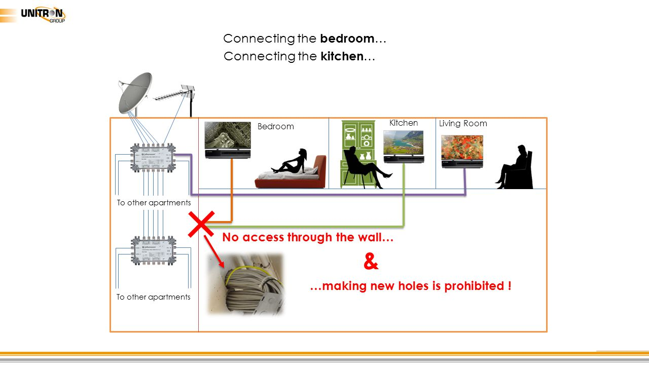 & Connecting the bedroom… Connecting the kitchen…