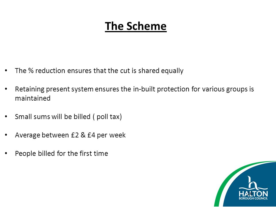 The Scheme The % reduction ensures that the cut is shared equally