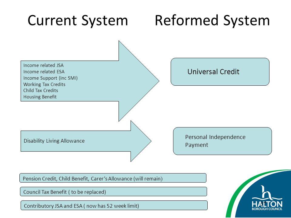 Current System Reformed System