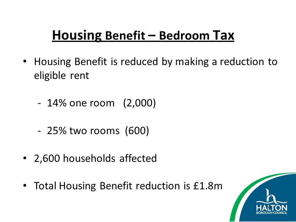 Housing Benefit – Bedroom Tax