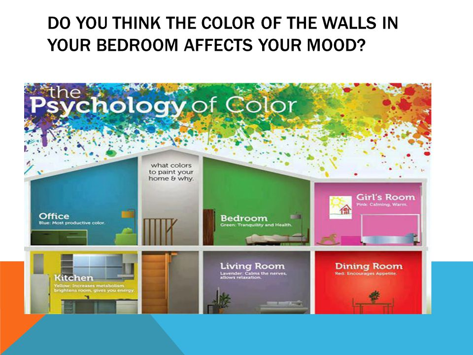 do colors affect your mood essay By understanding color theory in interior design you can create just the right mood  the psychological effects of  do when selecting colors for their.