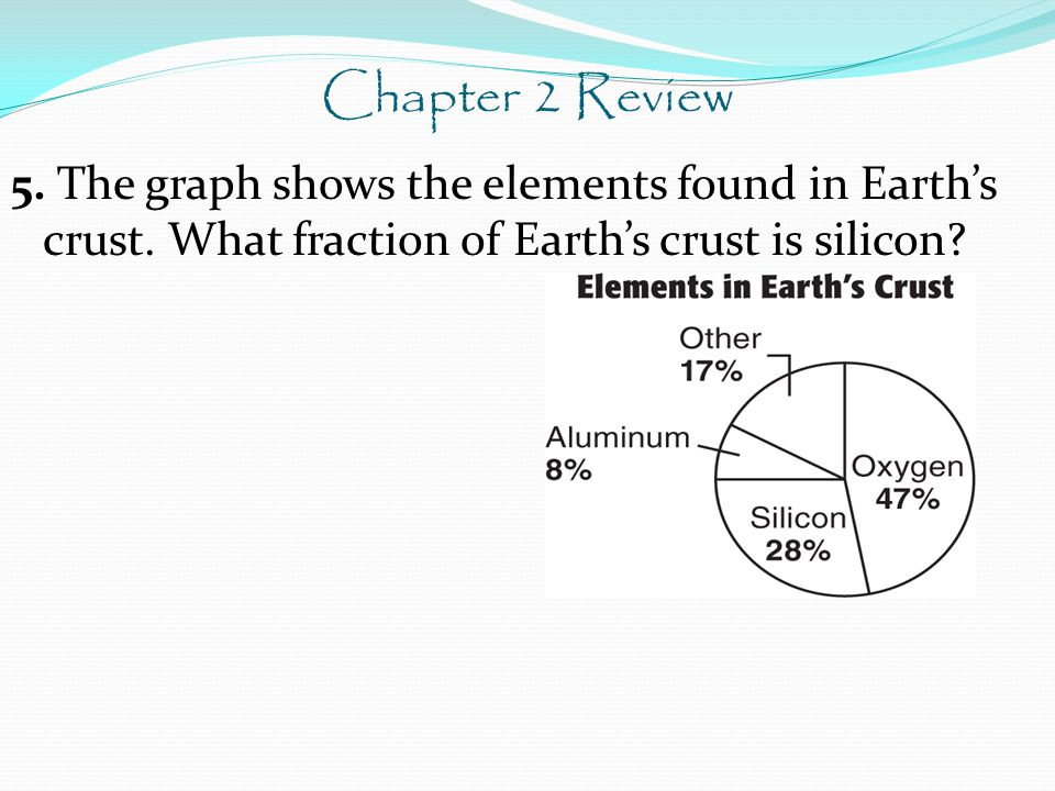 Chapter 2 Review 5. The graph shows the elements found in Earth's crust.