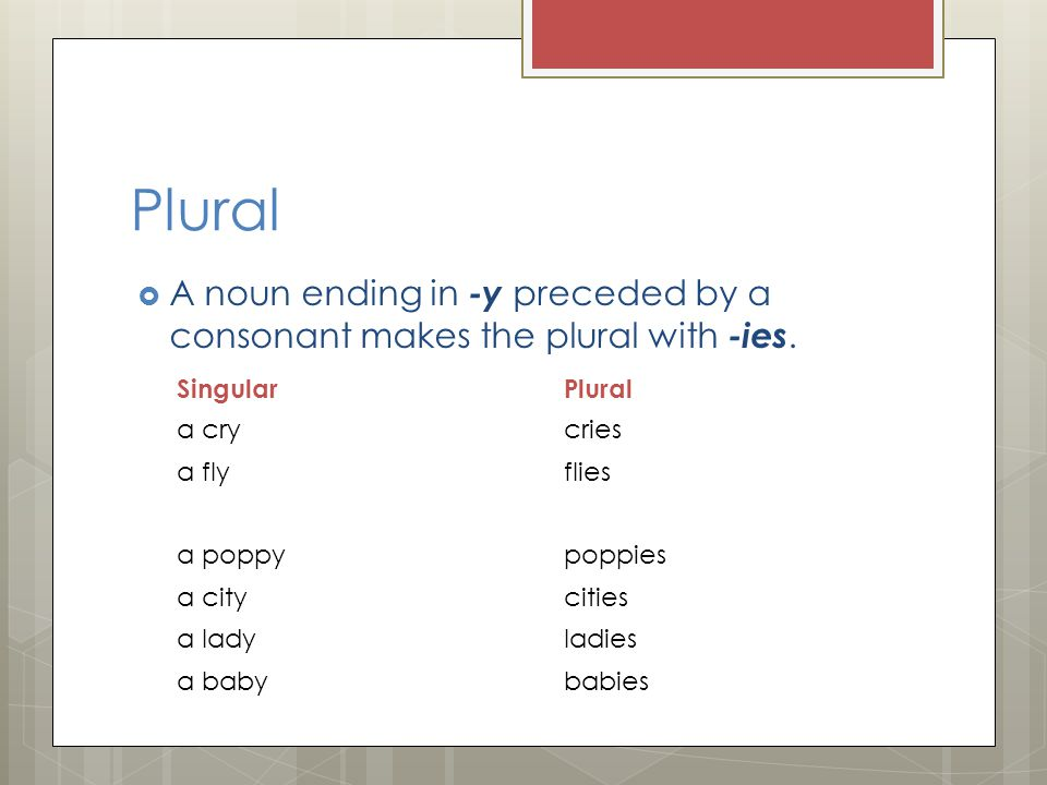Plural A noun ending in -y preceded by a consonant makes the plural with -ies. Singular. Plural. a cry.