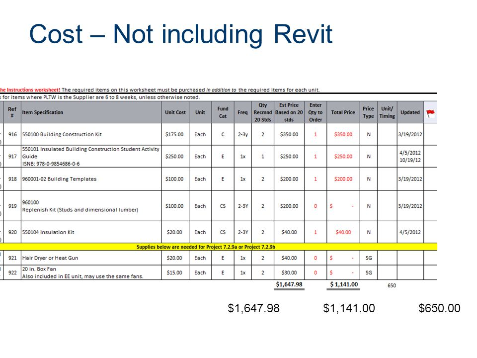 Cost – Not including Revit