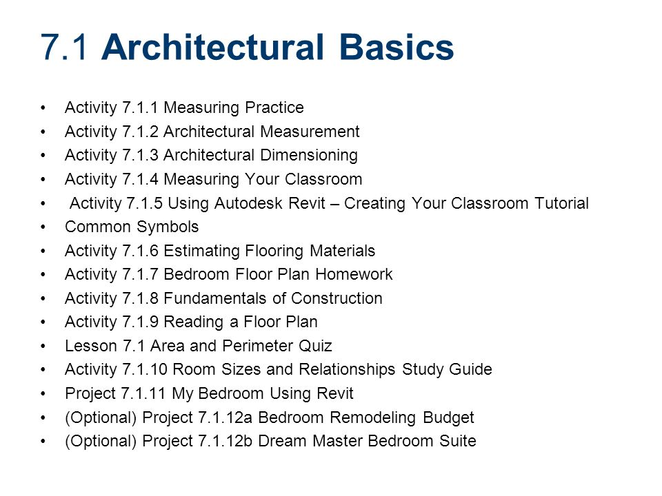 7.1 Architectural Basics Activity 7.1.1 Measuring Practice