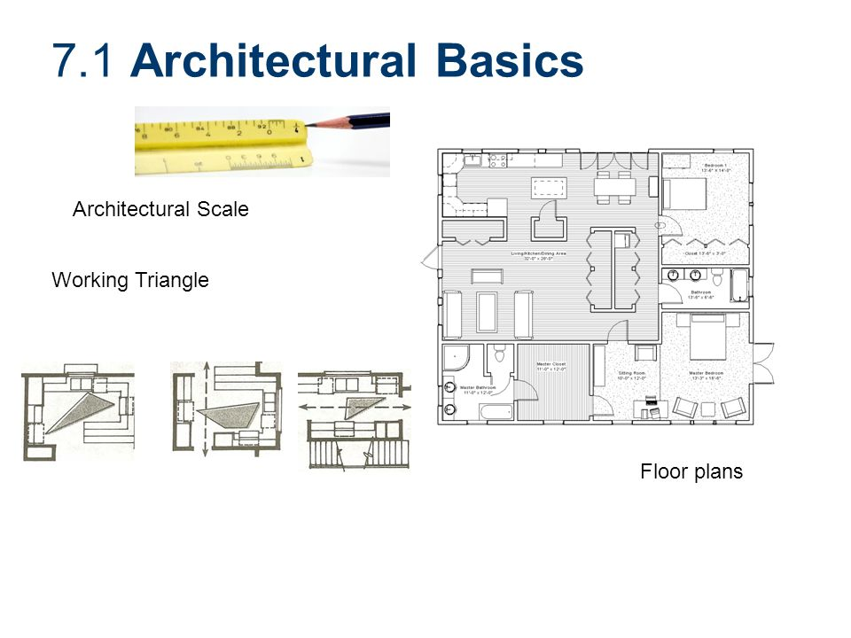 7.1 Architectural Basics Architectural Scale Working Triangle