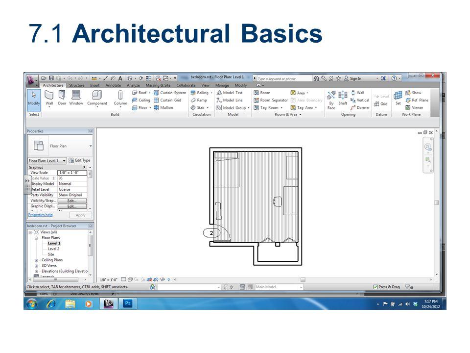 7.1 Architectural Basics