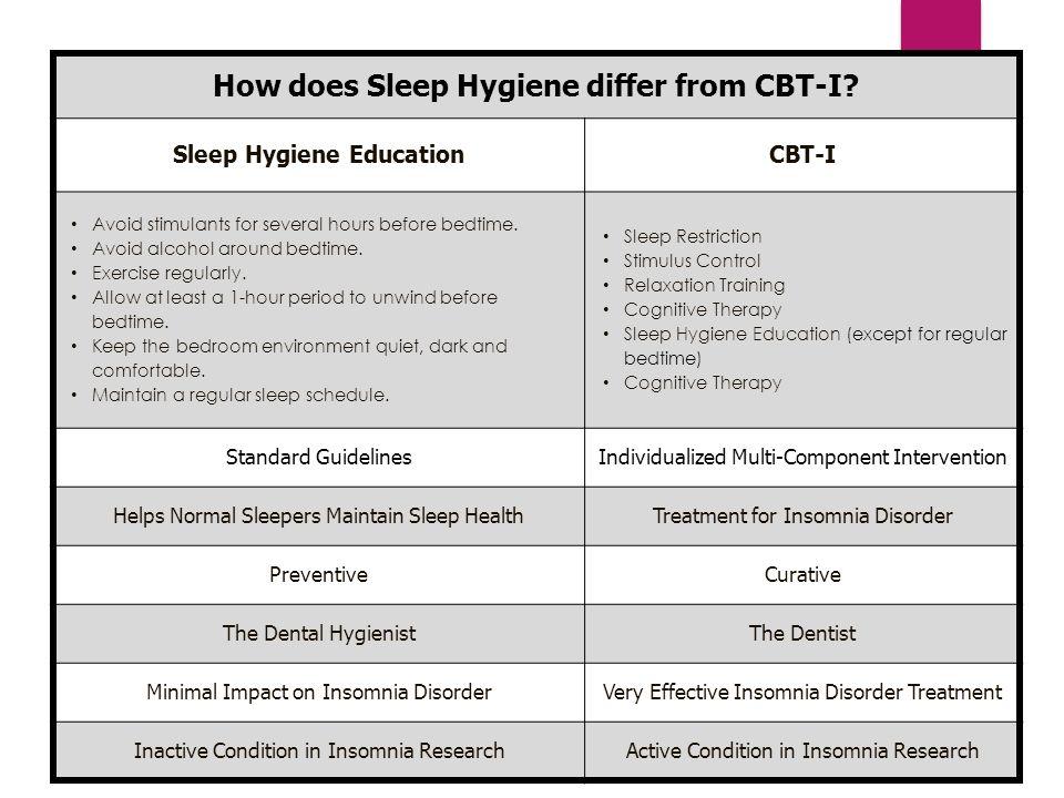 How does Sleep Hygiene differ from CBT-I Sleep Hygiene Education