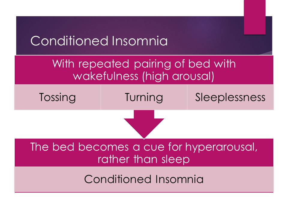 Conditioned Insomnia With repeated pairing of bed with wakefulness (high arousal) Tossing. Turning.