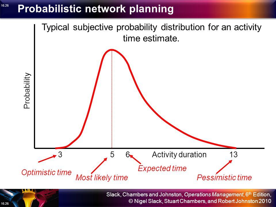 Probabilistic network planning