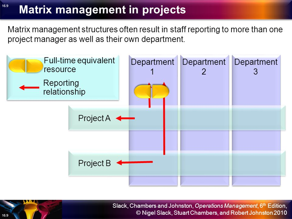 Matrix management in projects