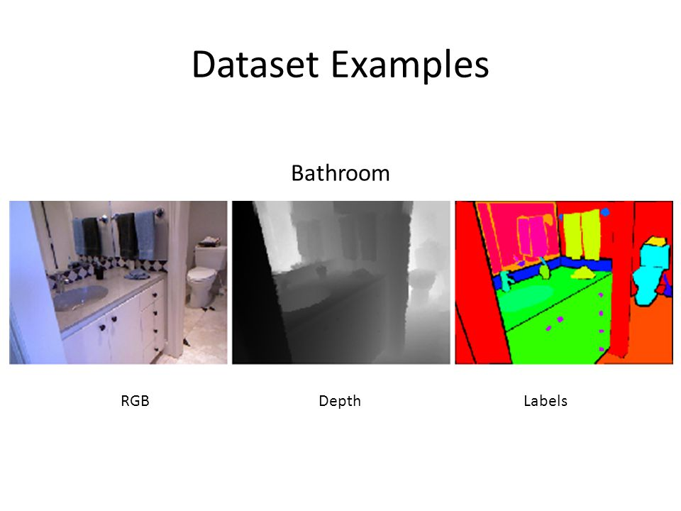 Dataset Examples Bathroom RGB Depth Labels