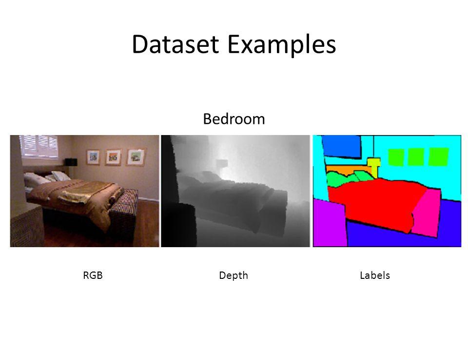 Dataset Examples Bedroom RGB Depth Labels