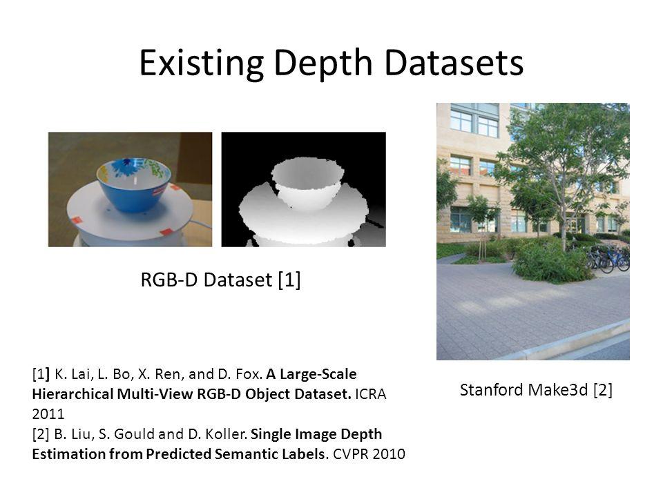 Existing Depth Datasets