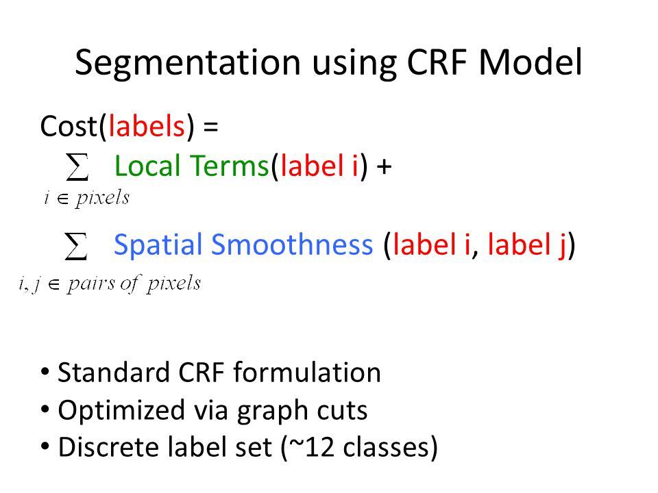 Segmentation using CRF Model