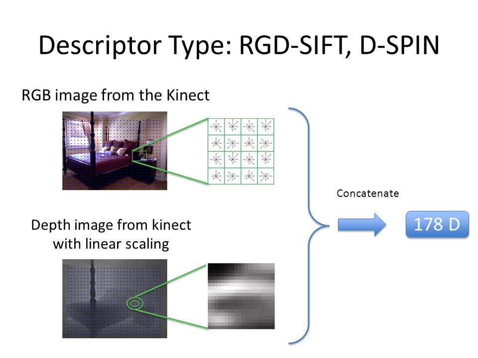 Descriptor Type: RGD-SIFT, D-SPIN