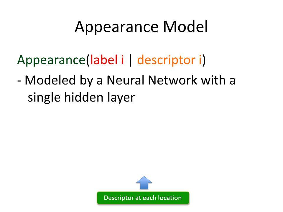 Descriptor at each location