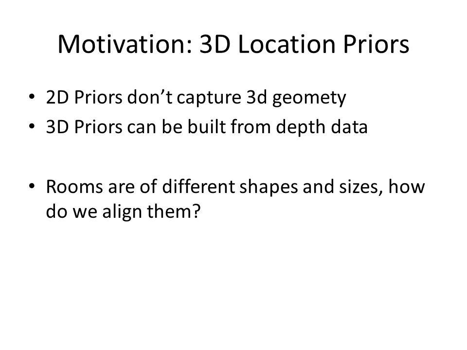 Motivation: 3D Location Priors