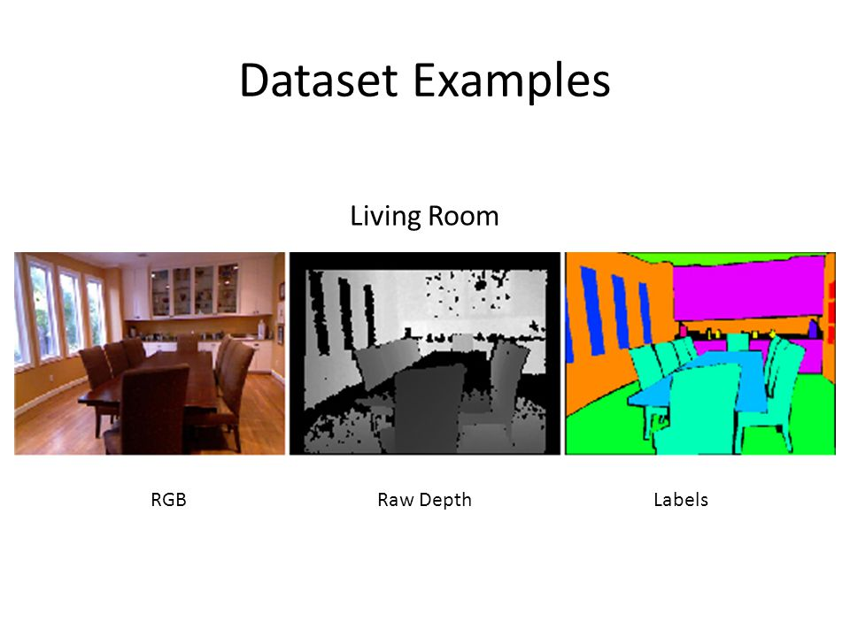Dataset Examples Living Room Explain the noise RGB Raw Depth Labels