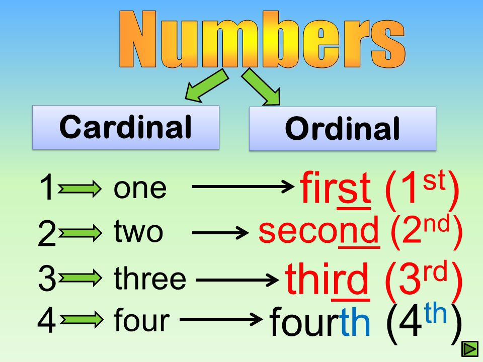 first (1st) third (3rd) fourth (4th) second (2nd) 1 2 3 4 Cardinal
