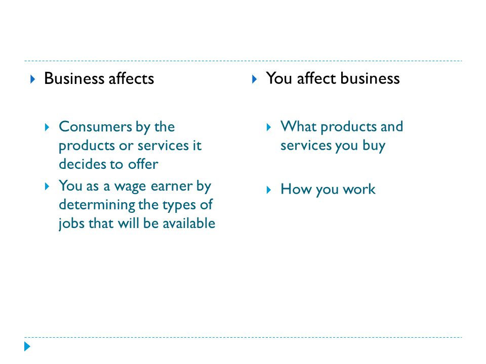 Business affects You affect business