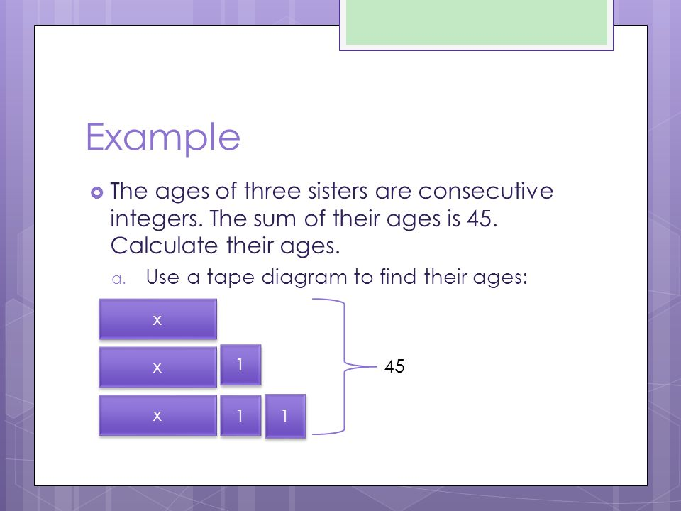Example The ages of three sisters are consecutive integers. The sum of their ages is 45. Calculate their ages.