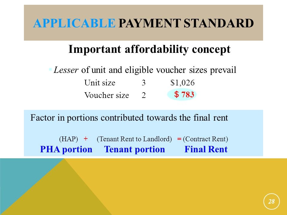 FMR's and Payment Standards