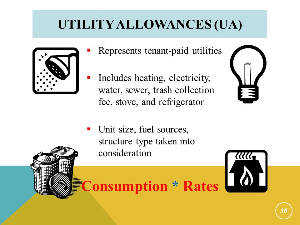 Utility Allowance Schedule