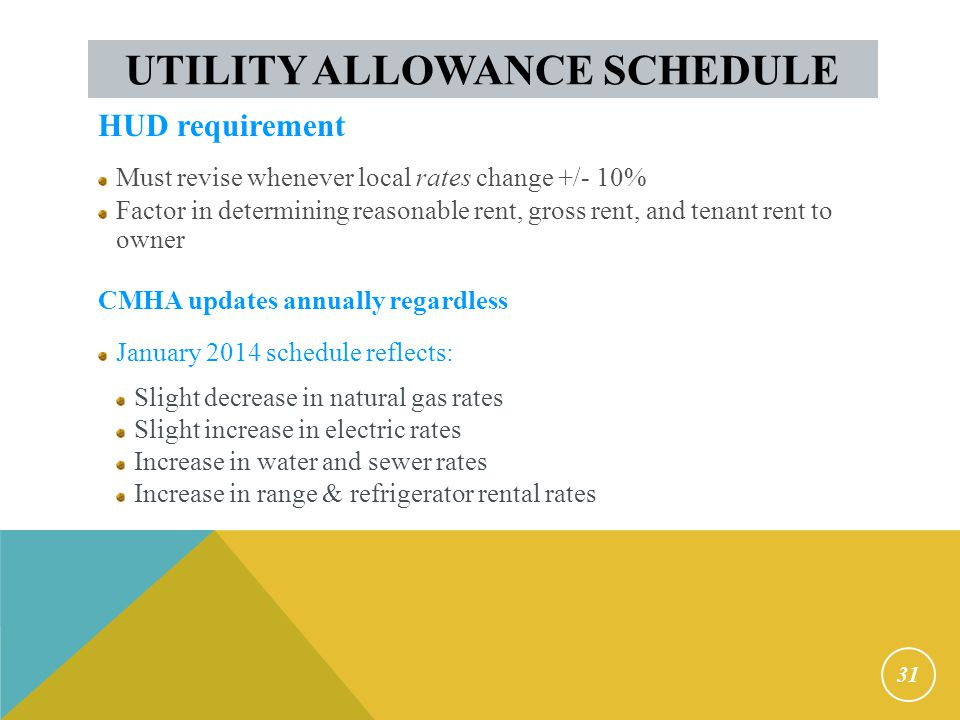 Utility Allowance Schedule Effective January 1, 2013