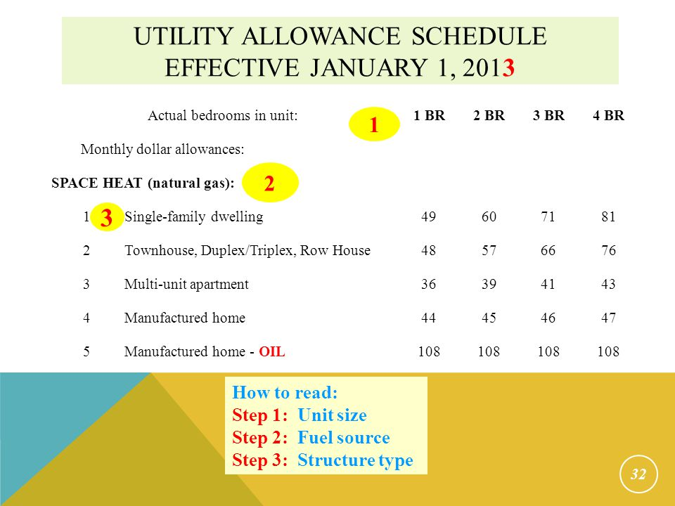 Utility Reimbursement (UAP)