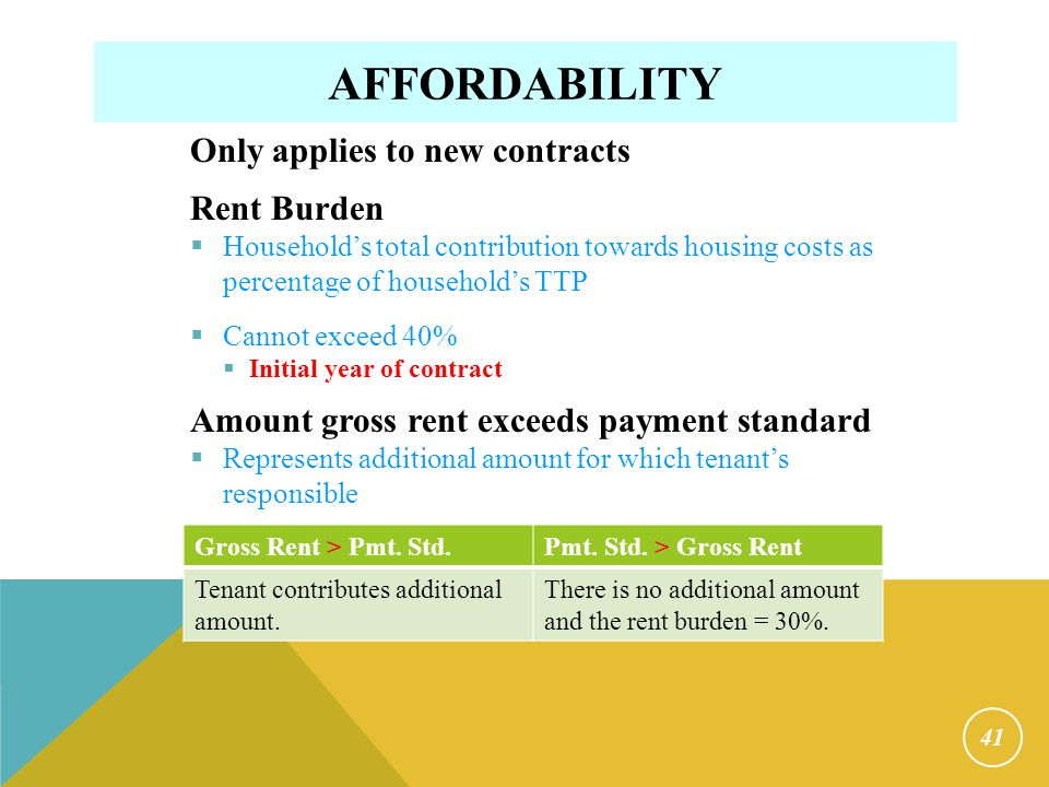 Affordability Example