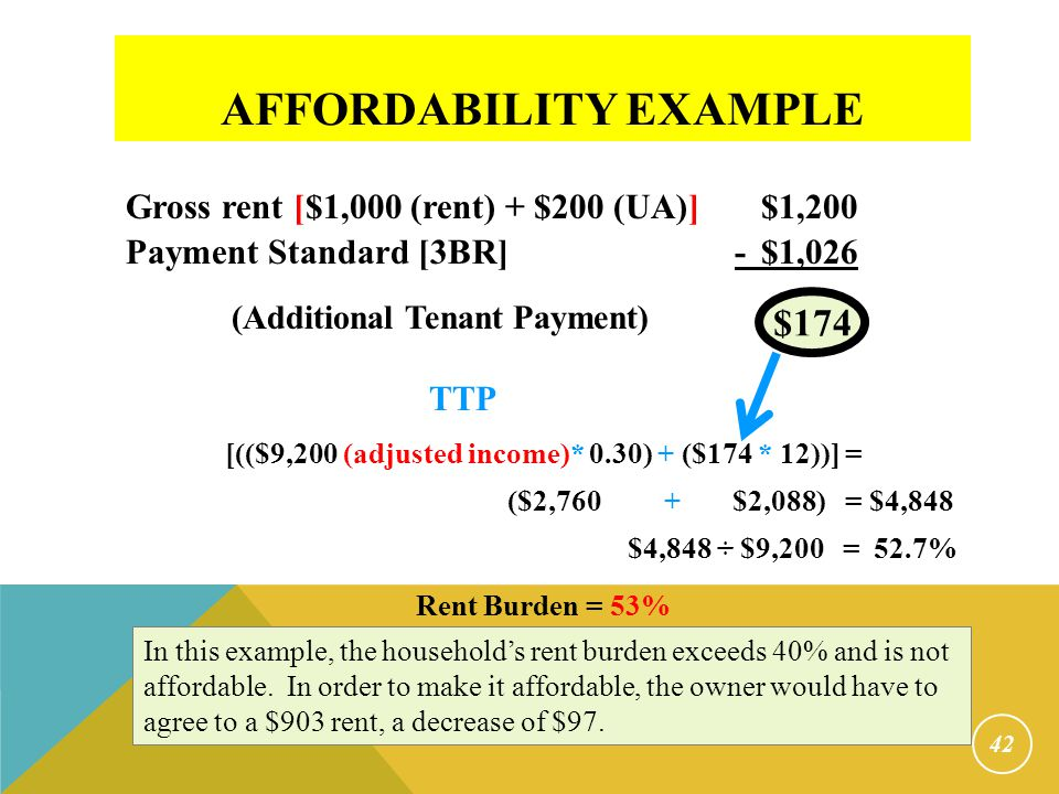 Affordability Factors