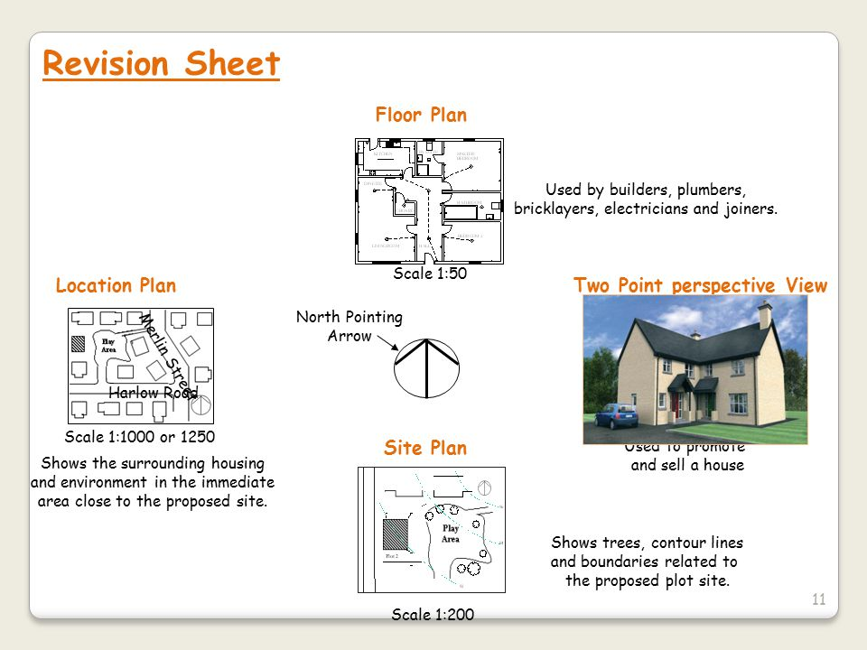 Revision Sheet Floor Plan Location Plan Two Point perspective View