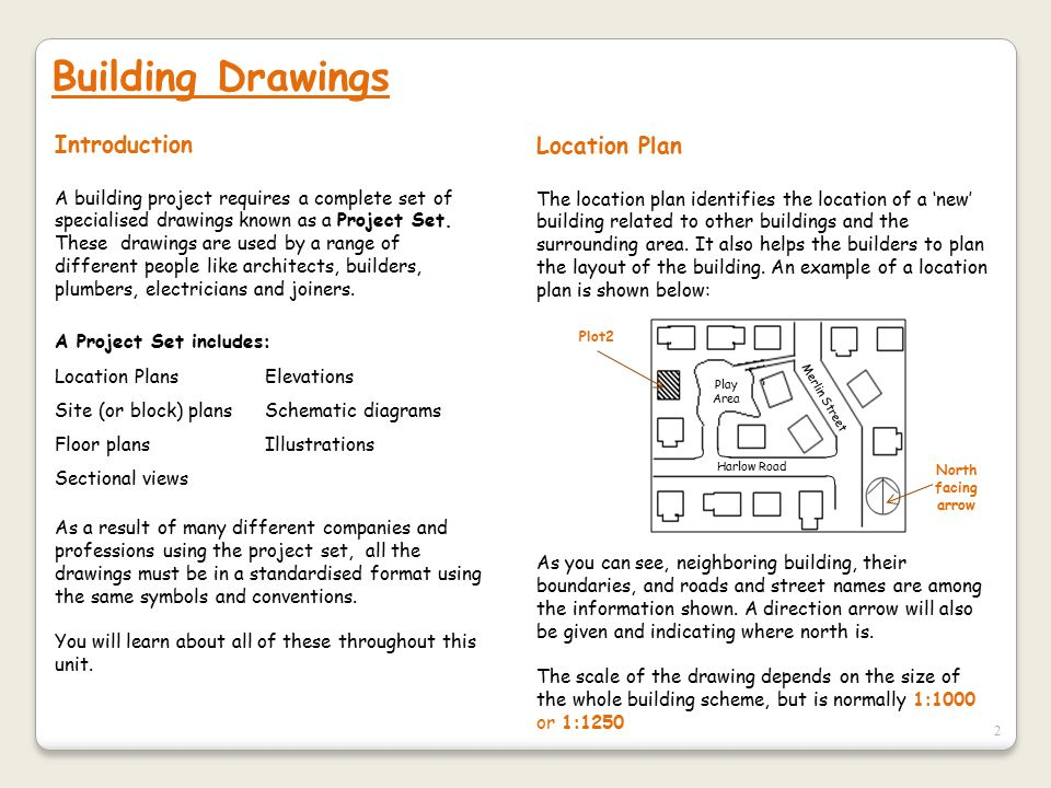 Building Drawings Introduction Location Plan