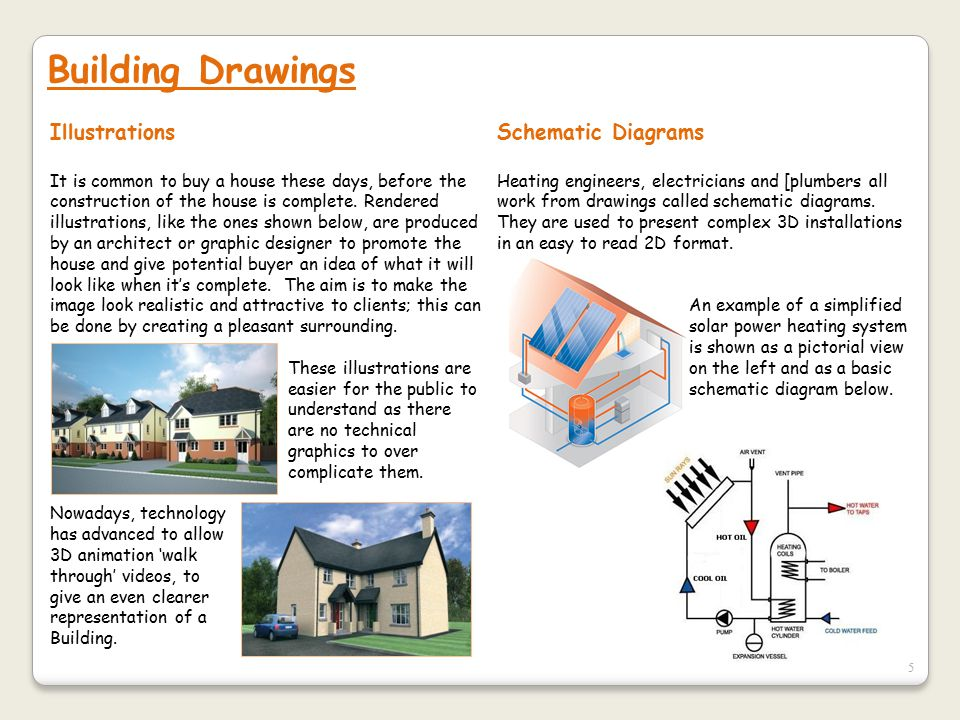 Building Drawings Illustrations Schematic Diagrams